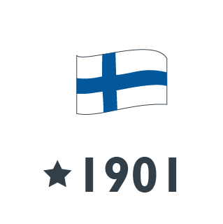 Founded in Finland 1901